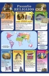 Pasaulio religijos