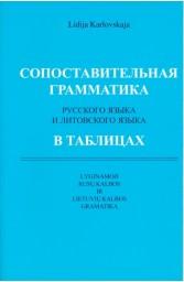 Lyginamoji rusų kalbos ir lietuvių kalbos gramatika